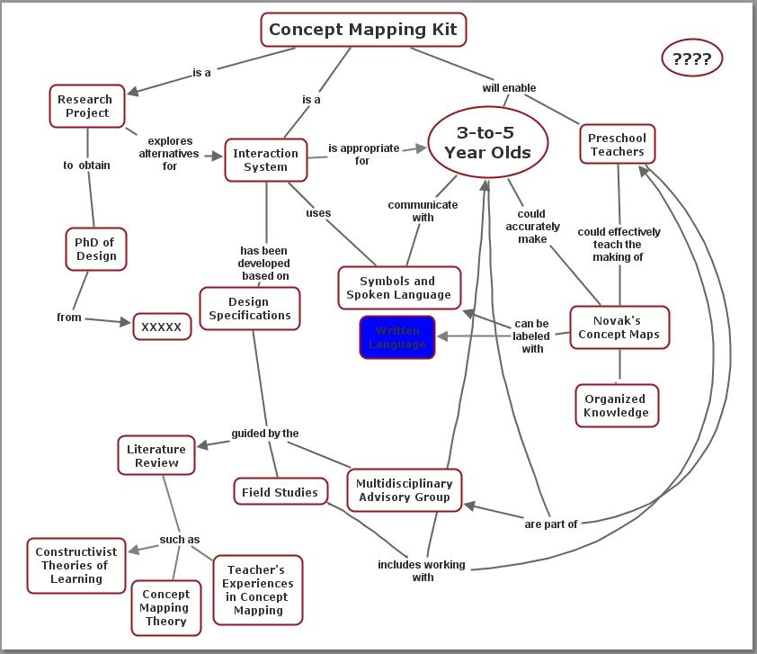 Origin and development of english essay